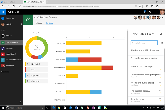Office 365 Planner with Workflows