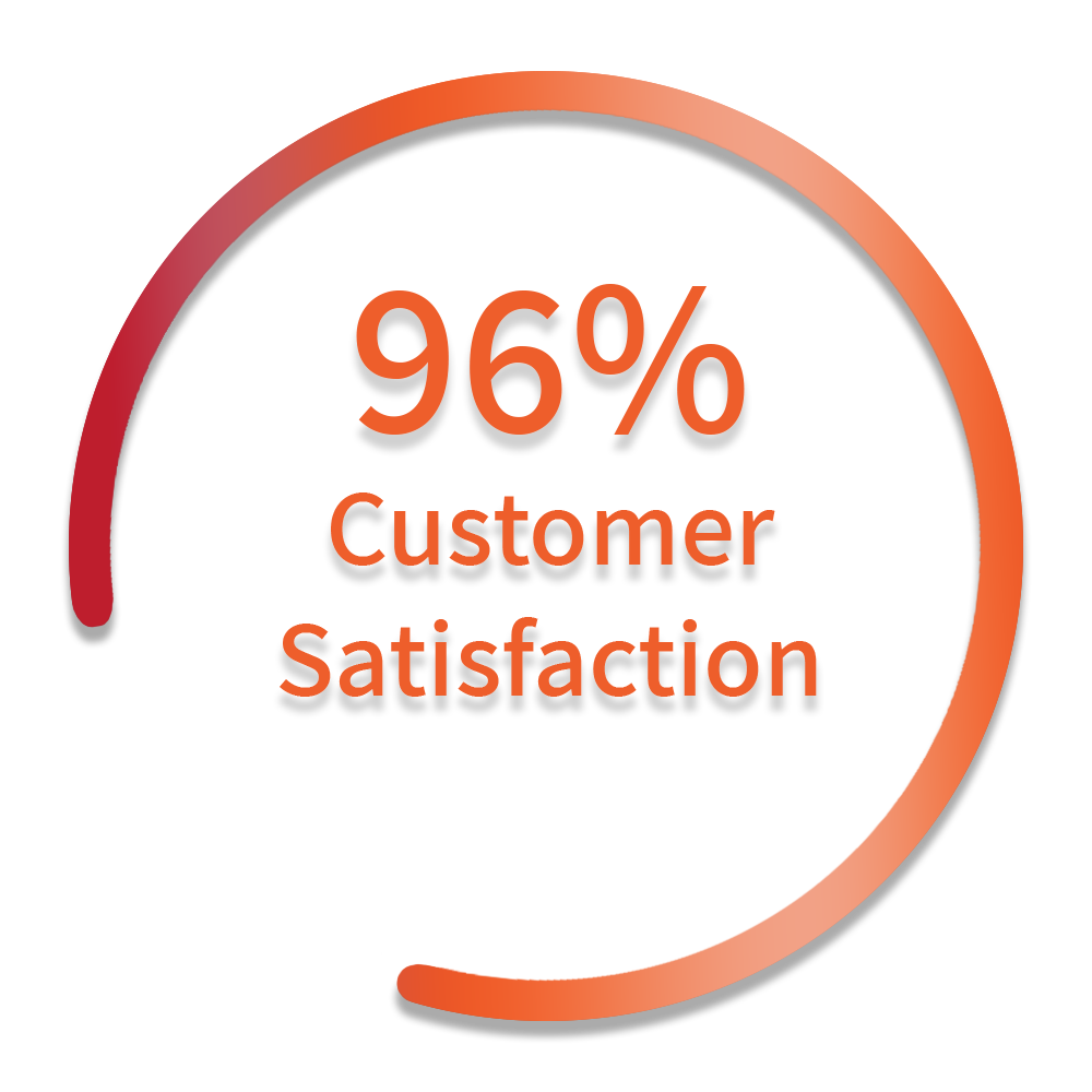 96% Customer-satisfaction-Wakefield